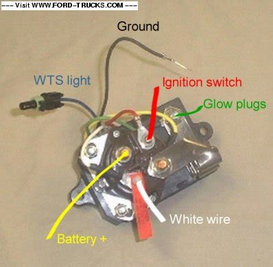 any benefit to bypassing the glowplug controller ford