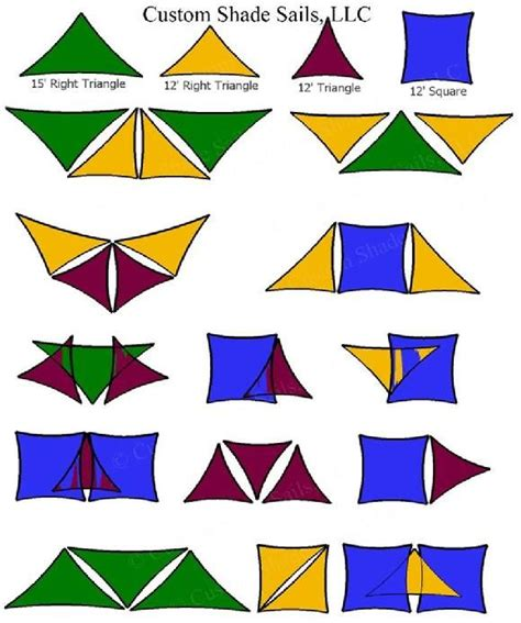 Sail Canopy For Patio Best 25 Sun Shade Sails Ideas On Pinterest Outdoor Sail
