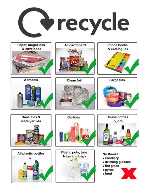 How To Dispose Of Mattress Uk by Recycling Your Mattress Other Household Goods Mnm