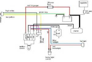 rat rod wiring diagram wedocable