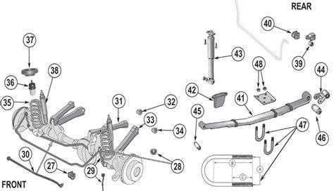 1996 jeep grand front suspension diagram diagram jeep grand rear exterior diagram free