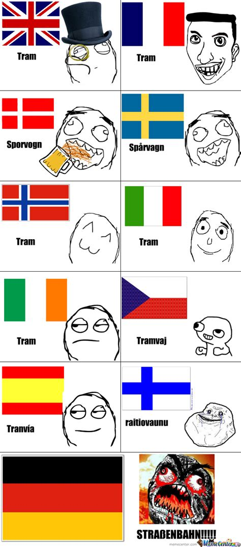 Language Memes - tram in different languages by emiltc meme center