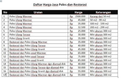 Harga Marmer harga poles marmer per meter poles marmer bandung