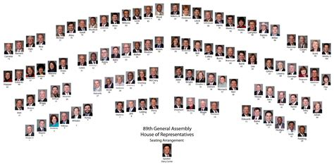 us house of representatives members arkansas house of representatives