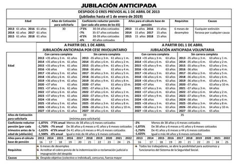 tabla salarial funcionarios publicos 2016 colombia tabla salarios funcionarios 2016 salarios 2016
