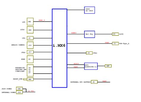 docs diagram docs block diagram gallery how to guide and refrence
