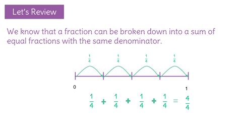 diagram using fractions learnzillion