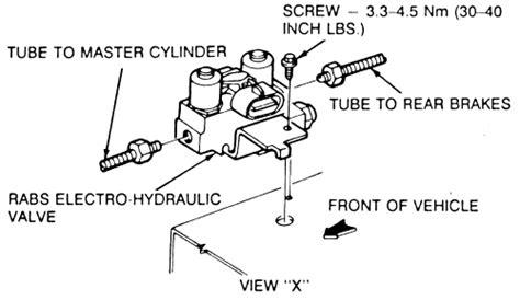 repair guides rear anti lock brake system rabs general information autozone com repair guides rear anti lock brake system rabs electro hydraulic valve autozone com