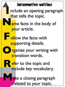 Informative Essay Prompts by Informative Explanatory Writing Ccss Grades 3 5 Graphic