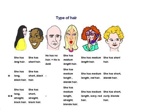 descriptive words for someones face shape appearances level a teacher jacob