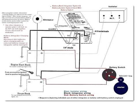 rv battery hook up diagram wiring diagram