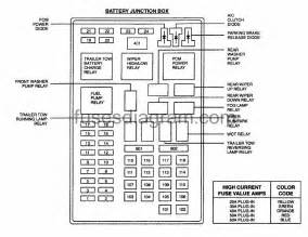 2000 ford expedition fuse panel diagram diagram likewise