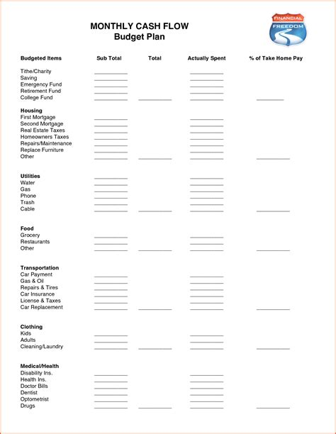 spending plan template dave ramsey allocated spending plan excel spreadsheet
