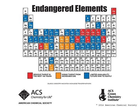 printable periodic table of sewing elements 239 best fascinating chemistry images on pinterest