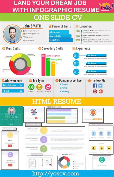 Infographic Resume Builder by 17 Best Images About Yoscv Create Infographic Resume
