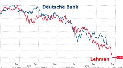 deutsche bank balance diving into deutsche bank s quot to perform quot balance