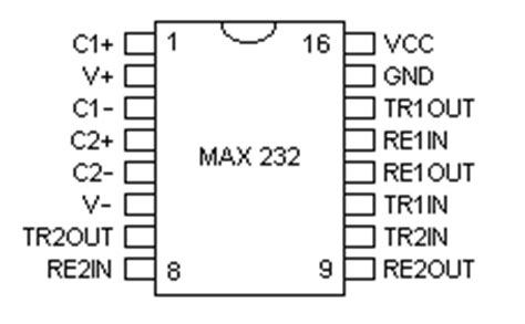 max232 ic pin diagram uart serial communication basics tutorial