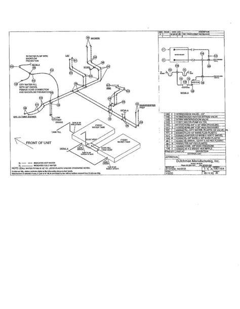 dutchmen wiring diagram free wiring diagrams