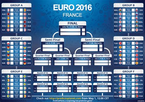 Calendario Qualificazioni Europei 2016 Europei 2016 Calendario Fli