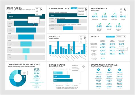 hospital design guidelines victoria case study victoria university dashboards infographic