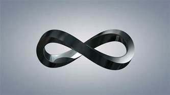 The Number Infinity Infinity Symbol Stock Footage