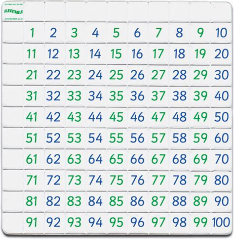 multiplication chart square numbers new calendar