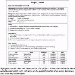 Stanford Roommate Essay by College Essays College Application Essays Stanford Roommate Essay Sle