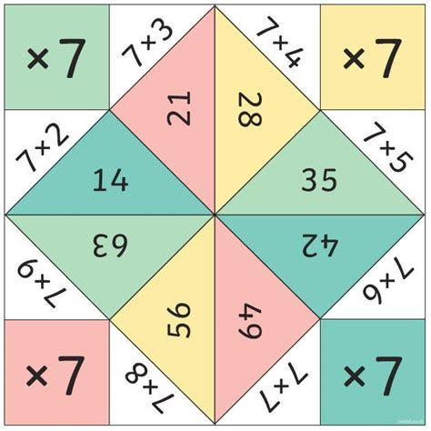 times tables resources st joseph s rc primary school