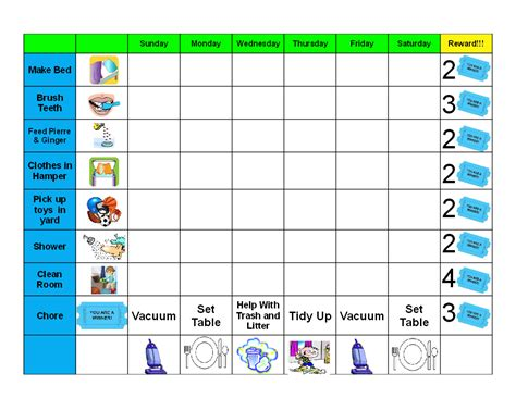 kids good behavior chart