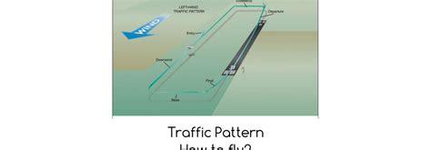 web traffic pattern traffic pattern circuit c aviation