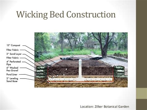 wicking beds wicking bed technology images