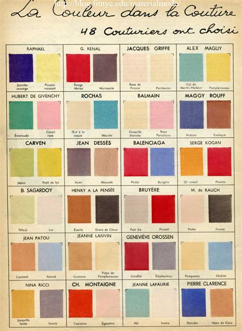 fifties colors 1950s fashion actual color swatches of dior and