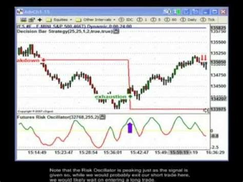 best swing trading software best day trading swing trading software