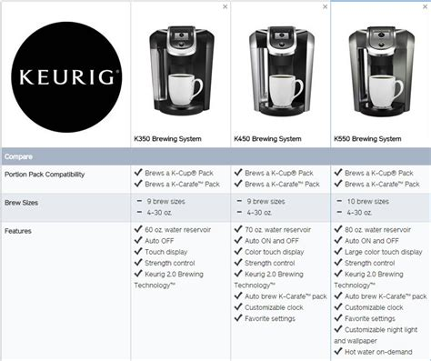 Keurig 2.0 & Keurig 2.0 Hack Review   bobsrantsandraves.com
