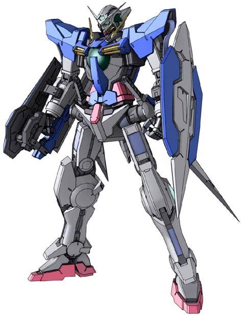Gundam Plank knightmare yard empire a code geass rp