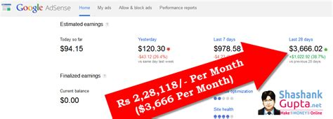 How To Make Money Online From Google Adsense - google adsense how to earn 40 000 24 lac rs in a year