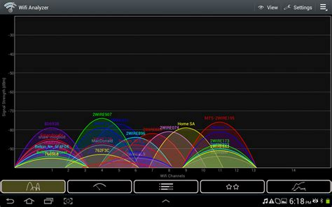 wifi analyzer android routeurs comment 231 a marche et quel mod 232 le choisir