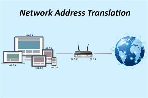 network address translation tutorial point image gallery nat