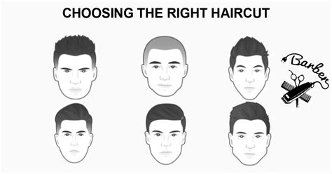 haircut face shape guide the perfect men s guide to choosing the right haircut for
