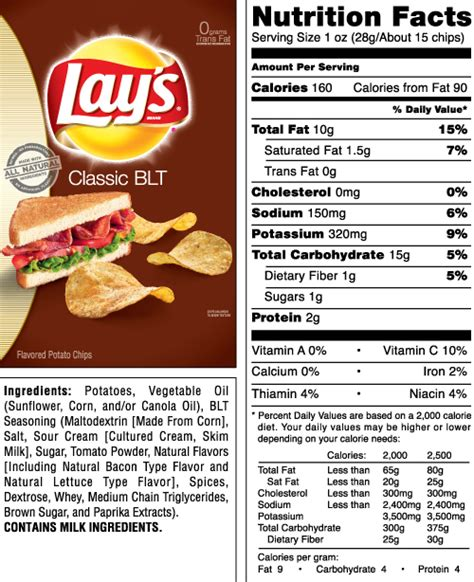 hot chips nutritional information the gallery for gt lays potato chips nutrition facts