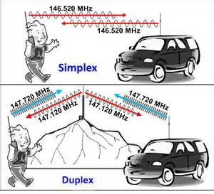 simplex radio diagram simplex wiring diagram free
