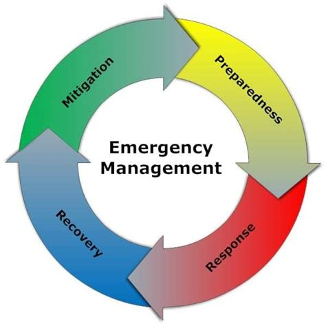 emergency tufts edu blog 2015 01 2 do you have an emergency evacuation plan smartdraw blog