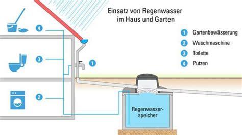 Wasser Kosten Haus by Regenwasser Kann Vielseitig Genutzt Werden Mein Bau