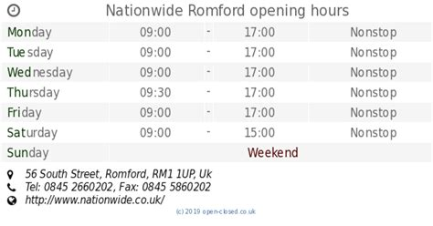 nationwide romford opening times  south street