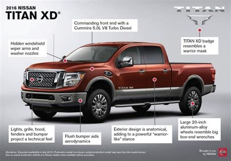 cummins v8 cummins v8504 running core cummins announces 2016 nissan titan