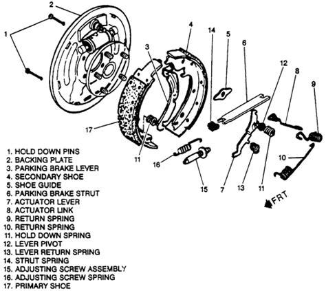 brake drum assembly diagram repair guides rear drum brakes brake shoes