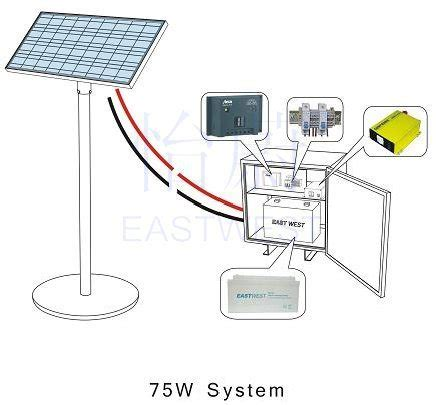 solar power systems for homes how to solar power your home