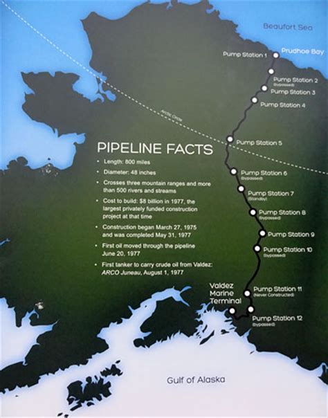 And The City In The Pipeline by Attraction Trans Alaska Pipeline