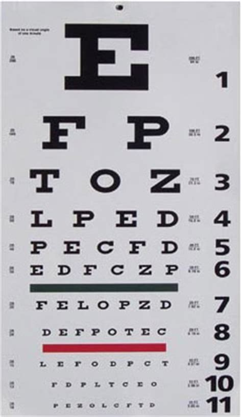 printable eye chart letter size how to read a snellen eye chart