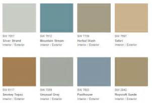 Sherwin williams most popular colors home design ideas